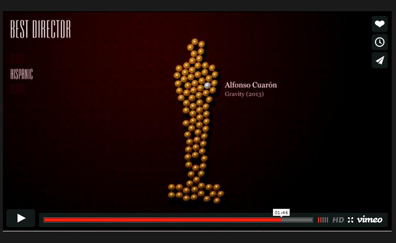 METROPOLIS VIRAL – Distribuţia Oscarurilor, de-a lungul anilor, în funcţie de… rasă