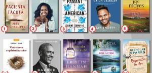 Top 10 cele mai citite cărți Litera în 2020